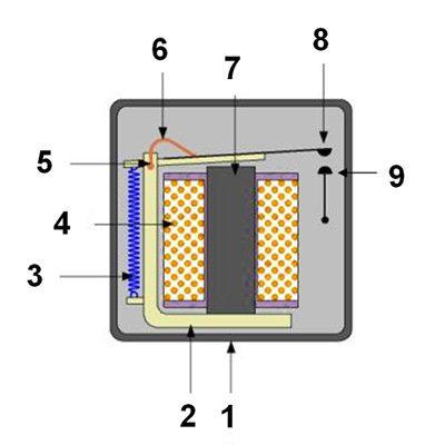 Automotive Relays Fundamentals And Testing Kiril Mucevski Linkedin Relay Automotive Led Lights Trailer Light Wiring