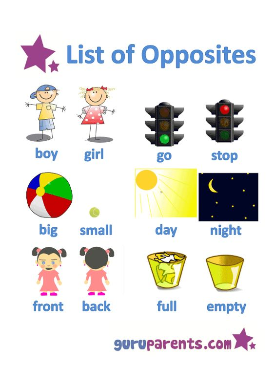 Number Names Worksheets list of opposites for preschoolers : Pinterest • The world's catalog of ideas