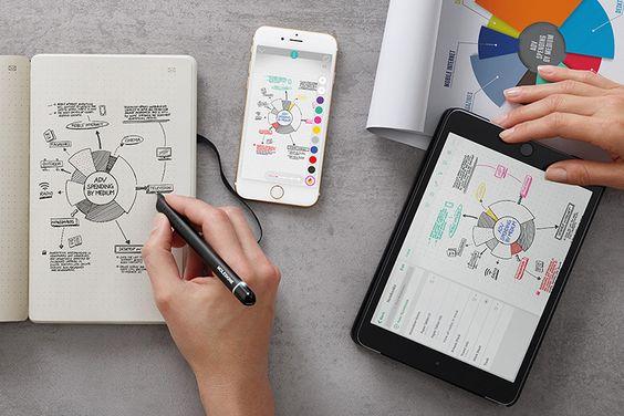 A Moleskine desenvolveu um kit que digitaliza anotações e esboços em tempo real…