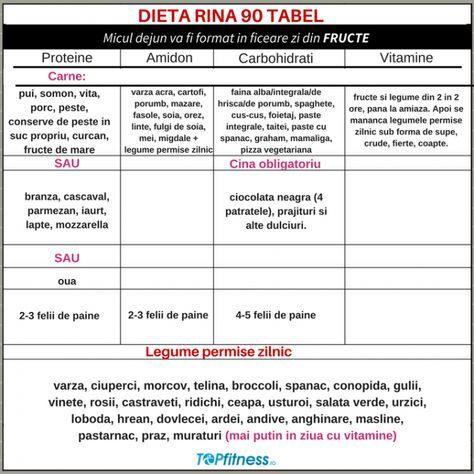 dieta rina 90 italiano