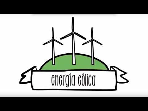 Que Beneficios Tiene La Energia Eolica Acciona Beneficios Desbentajas Energia Eolica Energia Mareomotriz Eolica