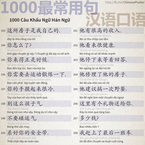 1000 Chinese Sentences In Daily Life Part 13