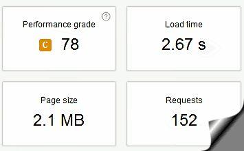 Test de velocidad WordPress