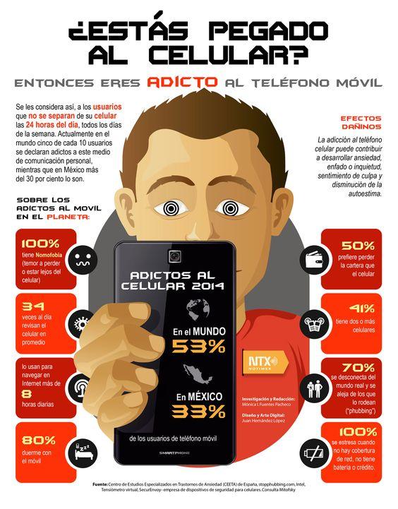 ¿Sabías qué 33% de los mexicanos es adicto al celular? Checa los detalles de este mal del siglo XXI. #Infografia #Gadgets #Tecnologia