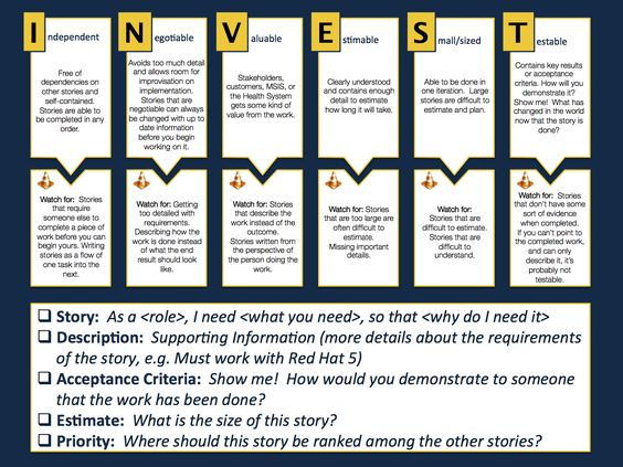 Invest in good User Stories Agile Pinterest User story and - telemarketing job description