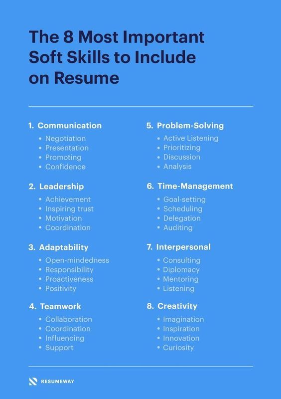 The 8 Most Important Soft Skills To Include On Resume In 2020 Resume Skills Resume Writing Tips Job Resume
