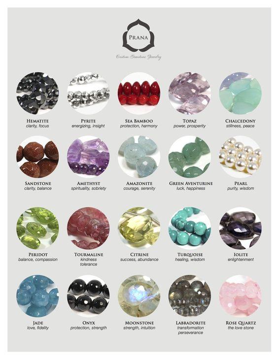gemstones prana custom gemstone jewelry in halifax