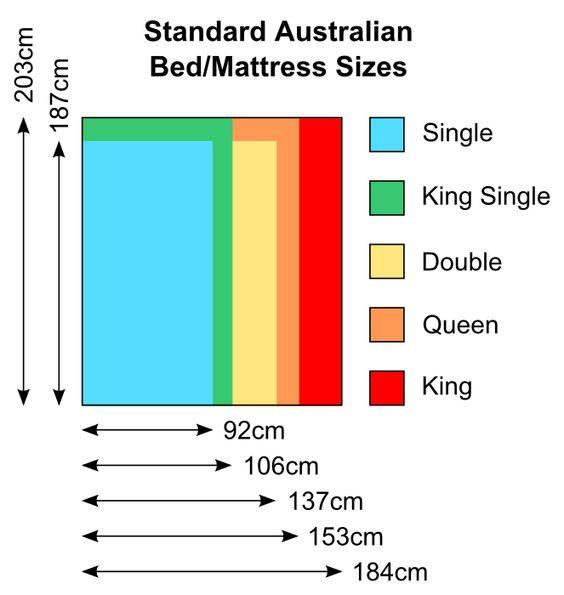 standard australian bed sizes reference pinterest