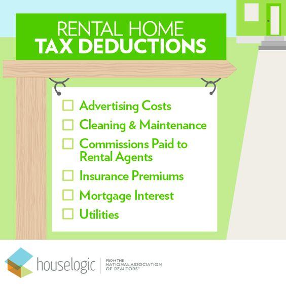 Are Condo Property Taxes Deductible