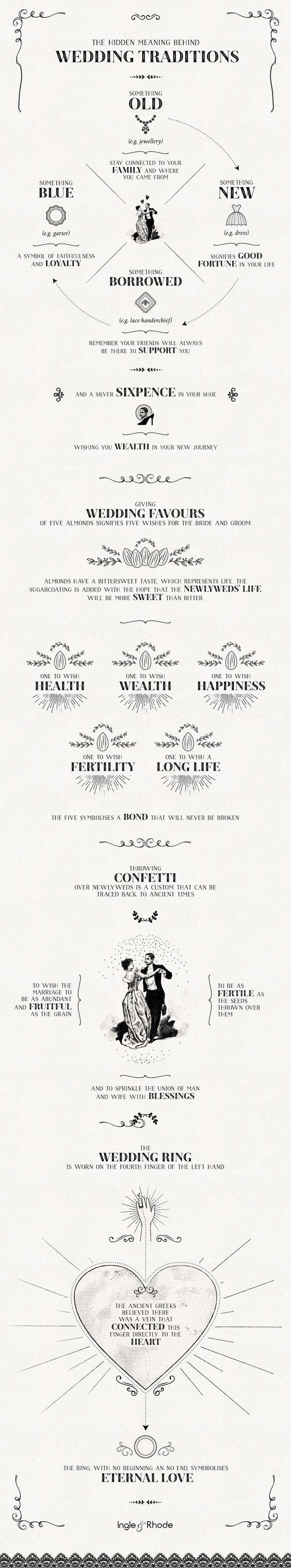 wedding_traditions (2)-min.jpg