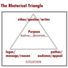 Need help with an english essay for persuasive rhetoric?