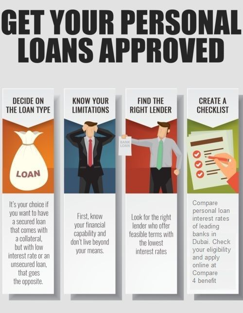 Get Your Personal Loan Approved In Dubai Uae 1 Decide On The Loan Type 2 Know Your Limitations 3 Find The Right Bank 4 Cr Personal Loans Person Dubai