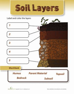 Soil layers earth space science worksheets and a color for Different types of soil for kids