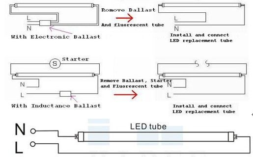 T8 Led Tube Wiring Diagram Led Fluorescent Tube Led Fluorescent