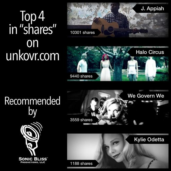 Top 4 in SHARES on Unkovr.com!  Proud of these artists!