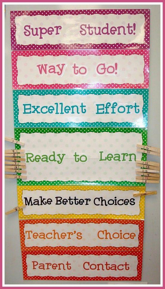Classroom Management Ideas For Kindergarten : Behavior charts miss kindergarten classroom ideas