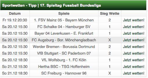 Unsere Wett-Tipps zum 17. Spieltag der Fussball Bundesliga.