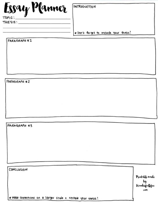 Informative essay planning sheet