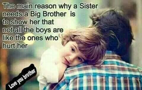 Pin By Sweetysoyila On Brother And Sister Are Best Friends Brother Birthday Quotes Birthday Wishes For Brother Birthday Cards For Brother