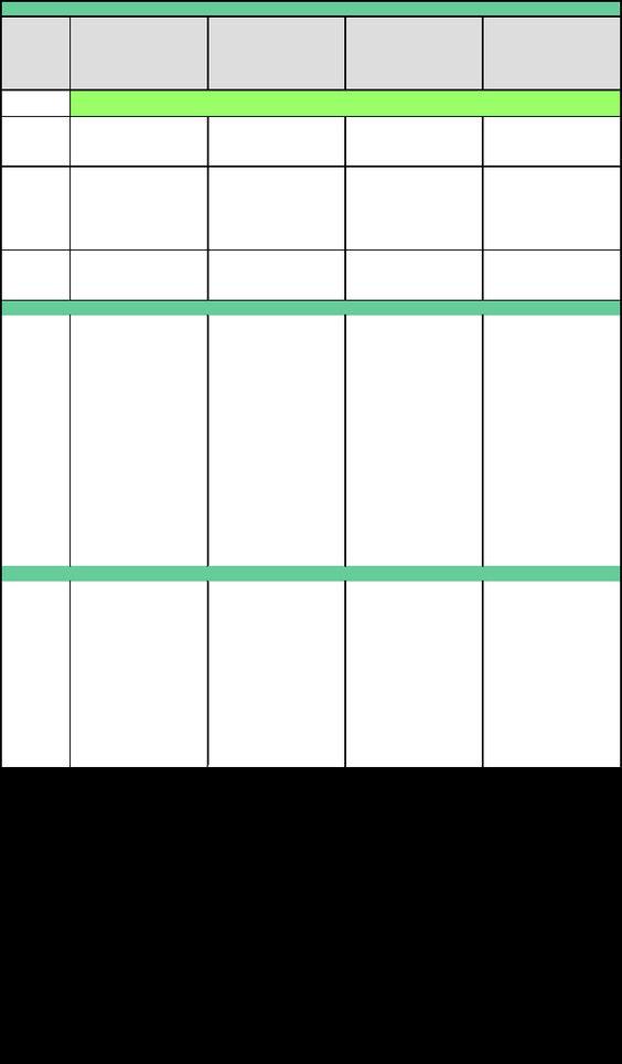 Cronograma de Clases de La Primaria 2015 - Conexión SUD
