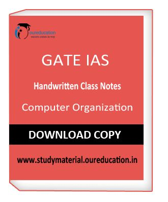 Get GATE IAS Computer Organization