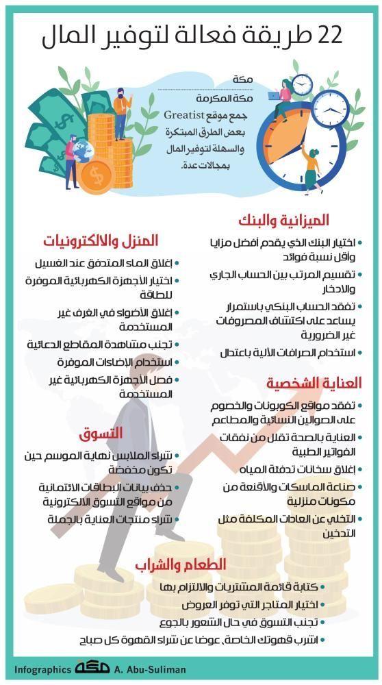 22 طريقة فعالة لتوفير المال انفوجرافيك جراف صحيفة مكة Infographic Makkahnp Reading Tree Comprehension Oxford Reading Tree