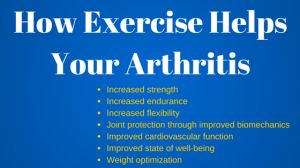 How Exercise Helps Your #Arthritis #exercise, #arthritis and exercise