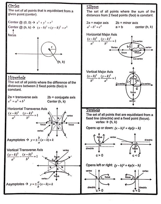 Act worksheets pdf