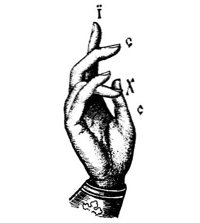 Christian Hand Signs It Is Icons And English Alphabet