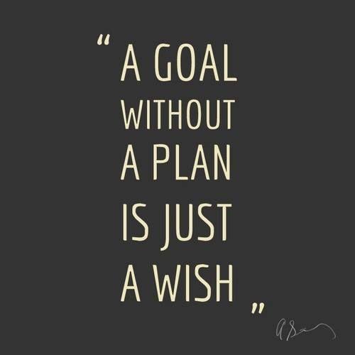 Um Objetivo Sem Um Plano é Somente Um Sonho Inspirational