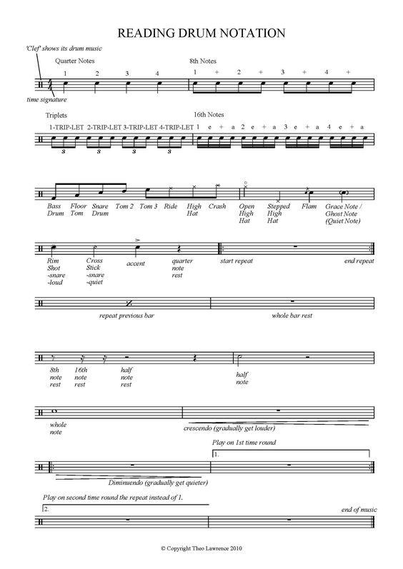 How To Read Drum Tabs Pdf - how to read drum tabs wikihowhow tabshow wikihowprojex s blog ...