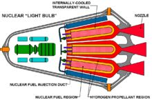 Nuclear thermal rocket - Wikipedia, the free encyclopedia