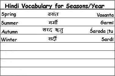 seasons in hindi Translation for 'season' in the free english-hindi dictionary and many other hindi translations.