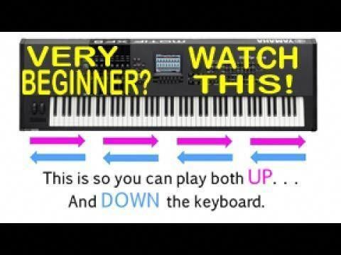 73 How To Play The Piano Keyboard For Very Beginners Lesson 1 Youtube Learn Piano Piano Lessons Online Piano Lessons