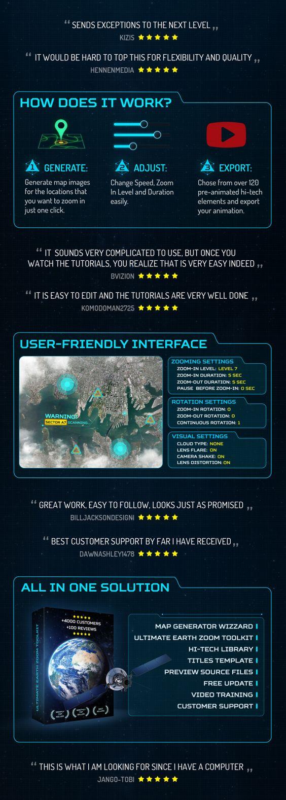 35 mejores imágenes de After Effects Templates & Projects en ...