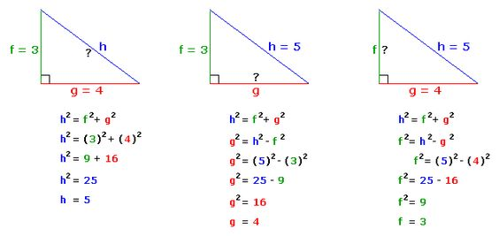Example Problem 1 In a right triangle, the hypotenuse is 5 cm and - pythagorean theorem worksheet