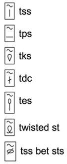 Learn How to Read Tunisian Crochet Stitch Diagrams - How to Crochet - Blogs - Crochet Me ★•★•Teresa Restegui http://www.pinterest.com/teretegui/★•★•