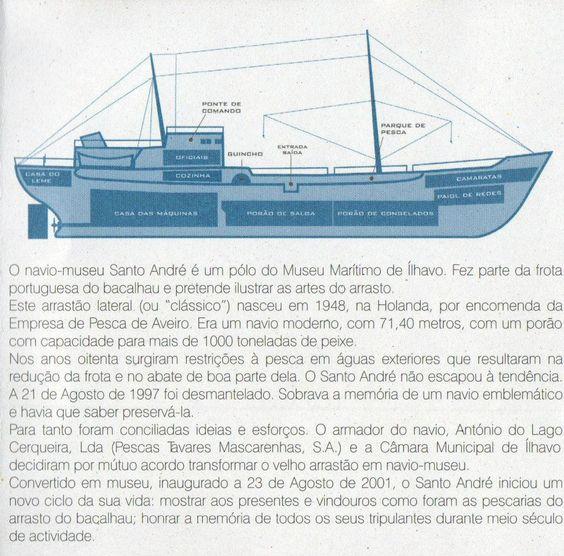 NAVIO MUSEU SANTO ANDRÉ, ÍLHAVO