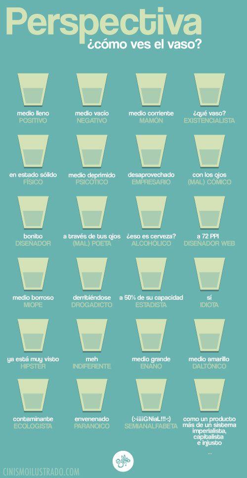 ¿Cómo ves el vaso? #humor