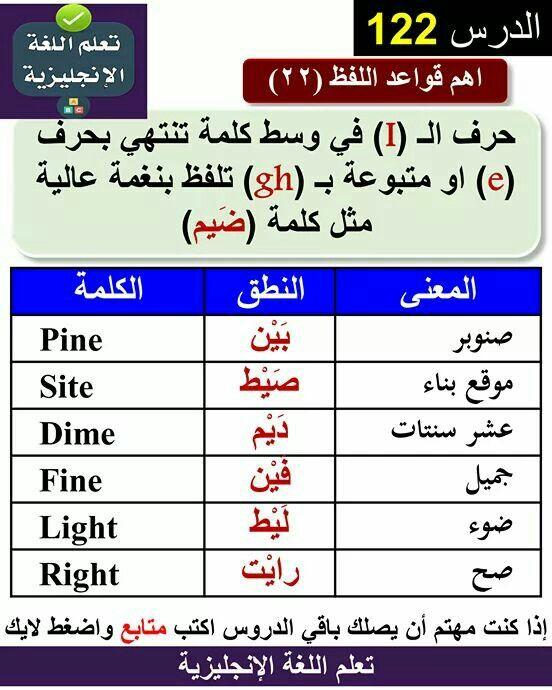 Pin By Gada On Language English Language Learning Grammar English Language Learning Learn English Vocabulary