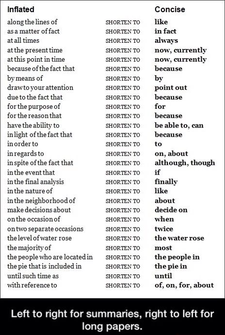Interesting facts...essay tips...HELP!!!?