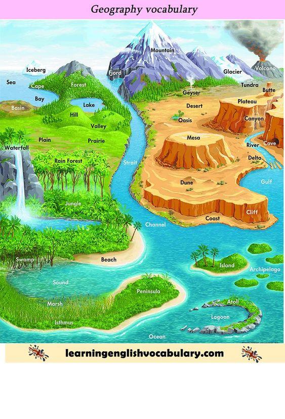 Geography vocabulary list PDF  #geography #List #pdf #vocabulary