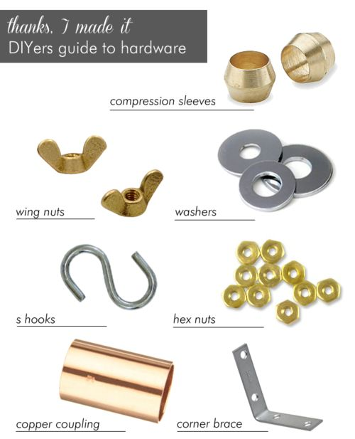 DIY Guide to Hardware for Jewelry from Thanks, I Made It here. This post also has links to DIY jewelry projects using the...
