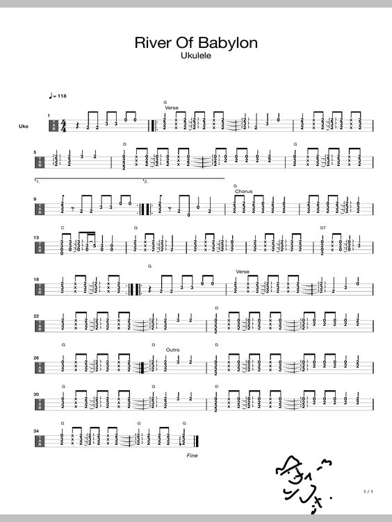 ddlj guitar tabs Tags : ddlj guitar tabs fat wreck chords drum ...