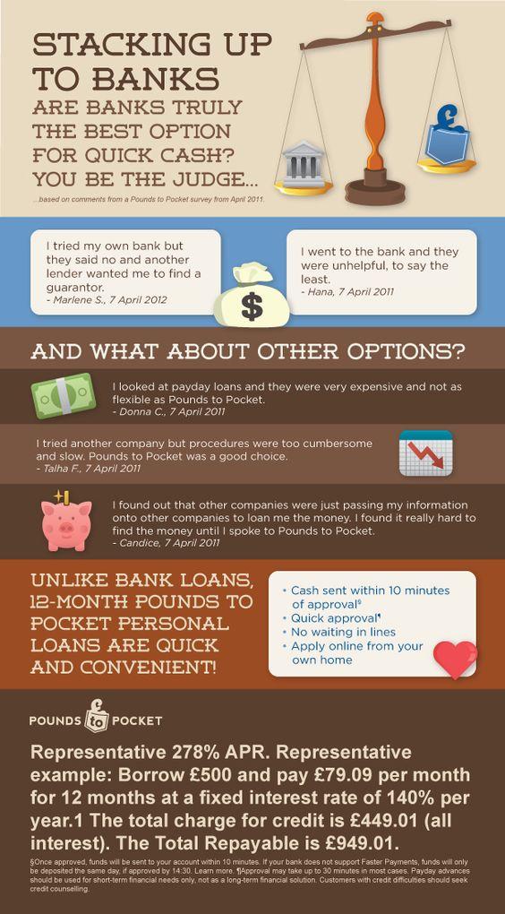 Cash loans kelston picture 1