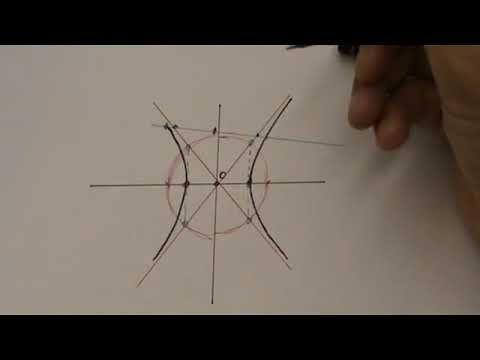 Punto Medio De Hiperbola Y Asintotas Hiperbola Geometria Plana