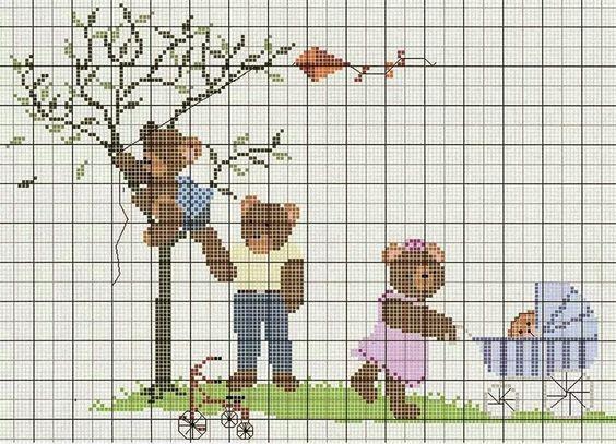 Família urso