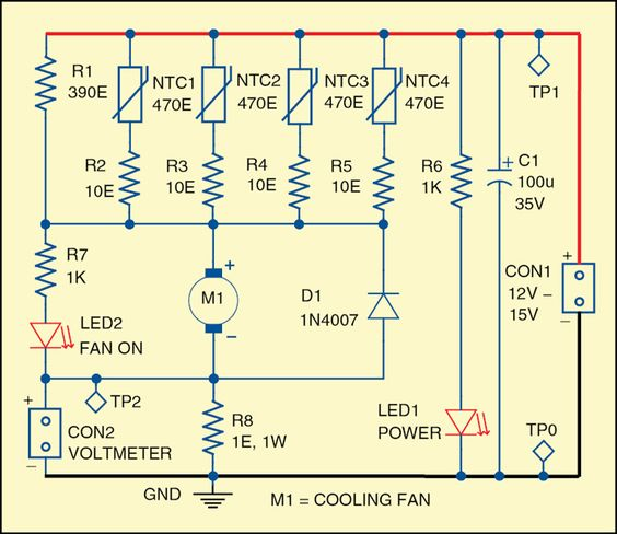 Small cooling fans are used in some equipment for cooling semiconductor devices. The circuit given here is of a simple automatic speed controller for a 12V, 0.6W (or 1.2W) cooling fan that increases the fan's speed when temperature rises, and vice versa. Circuit and working Fig. 1 shows circuit diagram of the speed controller for