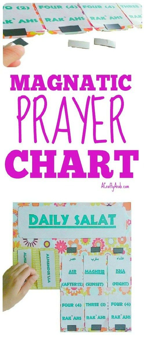 Islamic Daily Prayer Chart Tutorial Guest Post With Images