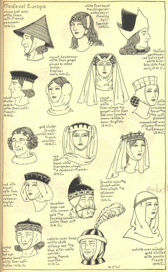 medieval europe - hairstyles: